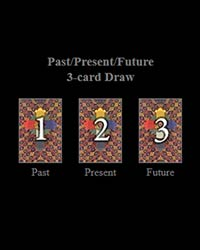 Past-Present-Future Reading